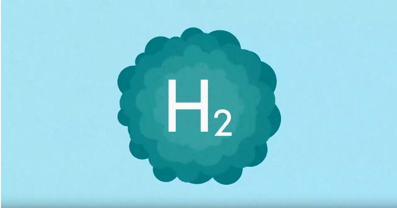 H2 waterstof